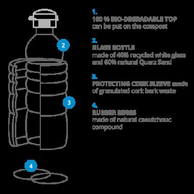 """Детская бутылочка для воды """"Лагуна"""". Объем 0,5 литра. арт. BLK-1."""